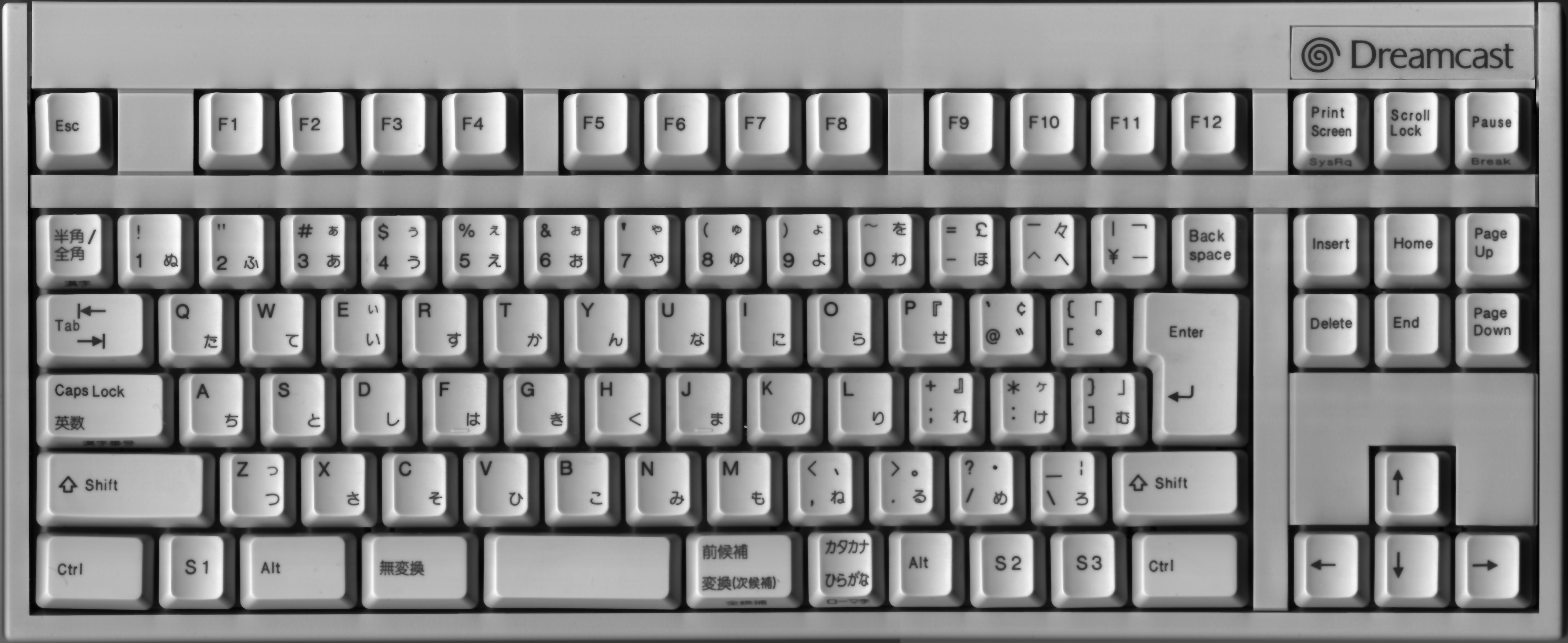 how to get european keyboard